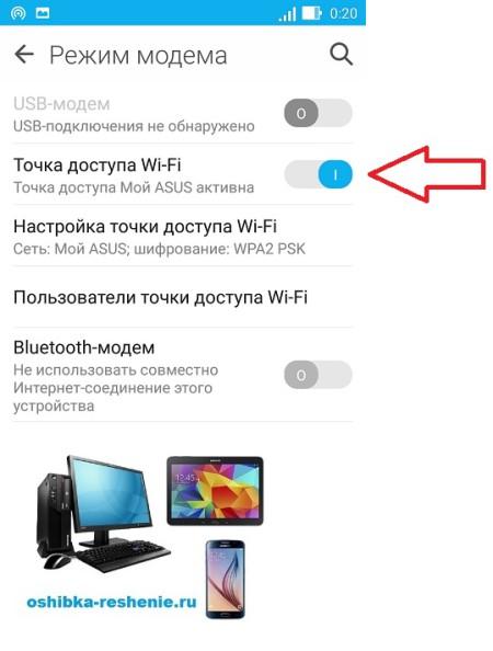 Как на компьютере создать точку доступа wi fi